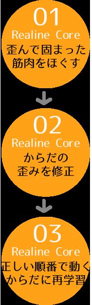リアライン・コア 体幹トレーニング